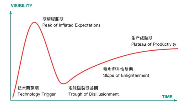 甘來平臺意向圖技術曲線.jpg